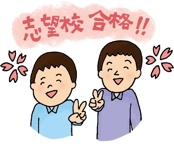 鹿児島県鹿児島市 S.O君(現高校1年生)