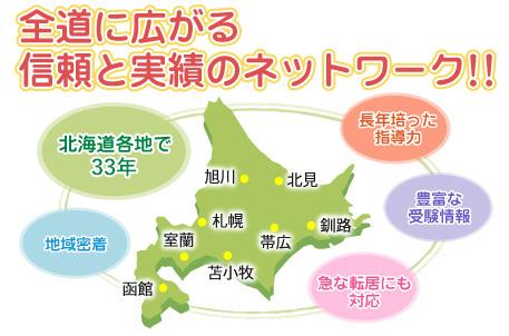 北海道で28年の実績に自信あり 全道に広がる安心の全国ネットワーク 地域密着 長年培った指導力 豊富な受験情報
