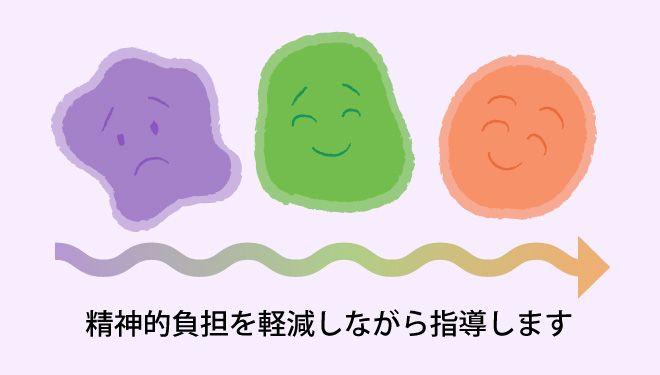茨城県学生家庭教師会の不登校対策1