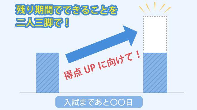 茨城県学生家庭教師会の志望校対策2
